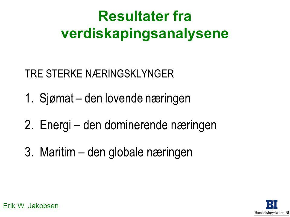 Erik W. Jakobsen Resultater fra verdiskapingsanalysene TRE STERKE NÆRINGSKLYNGER 1. Sjømat – den lovende næringen 2. Energi – den dominerende næringen