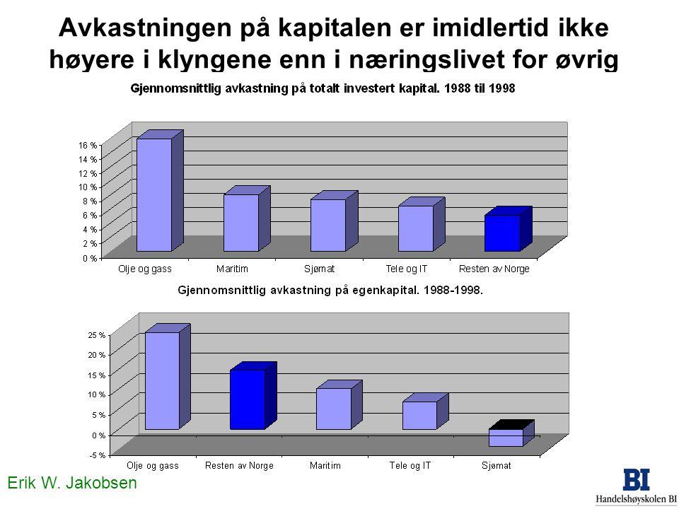 Erik W. Jakobsen Avkastningen på kapitalen er imidlertid ikke høyere i klyngene enn i næringslivet for øvrig