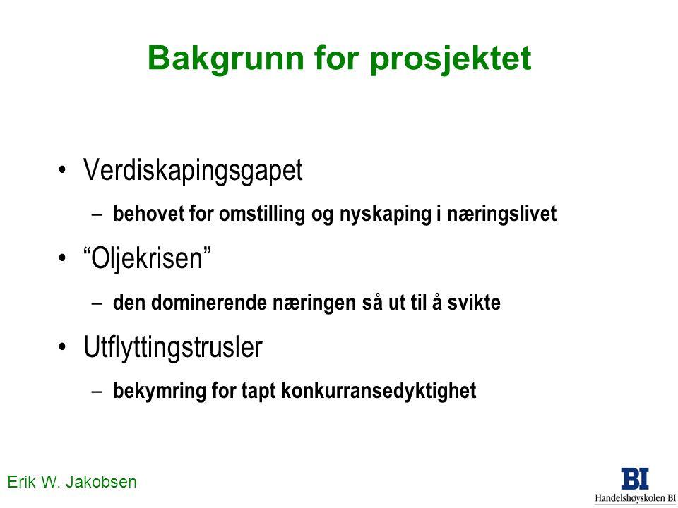 Erik W.Jakobsen 2. Norges konkurransedyktighet Hva vil det si at en bedrift er konkurransedyktig.