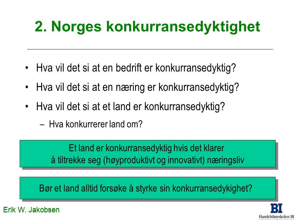 Erik W. Jakobsen 2. Norges konkurransedyktighet Hva vil det si at en bedrift er konkurransedyktig? Hva vil det si at en næring er konkurransedyktig? H