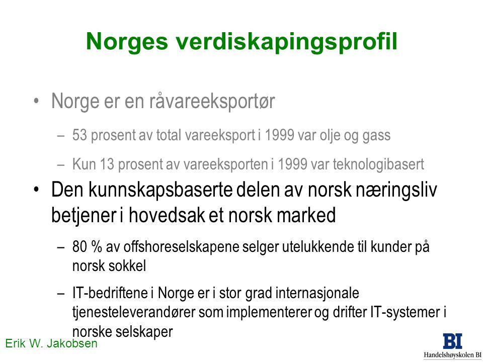Erik W. Jakobsen Norges verdiskapingsproblem Produktivitetsveksten er for lav 1990-1998
