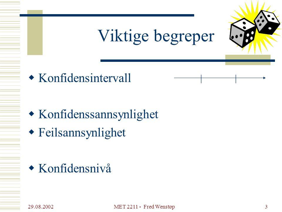 29.08.2002 MET 2211 - Fred Wenstøp3 Viktige begreper  Konfidensintervall  Konfidenssannsynlighet  Feilsannsynlighet  Konfidensnivå |