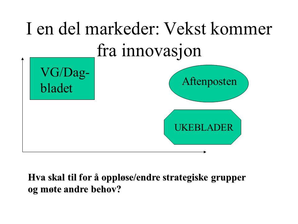 I en del markeder: Vekst kommer fra innovasjon VG/Dag- bladet Aftenposten UKEBLADER Hva skal til for å oppløse/endre strategiske grupper og møte andre
