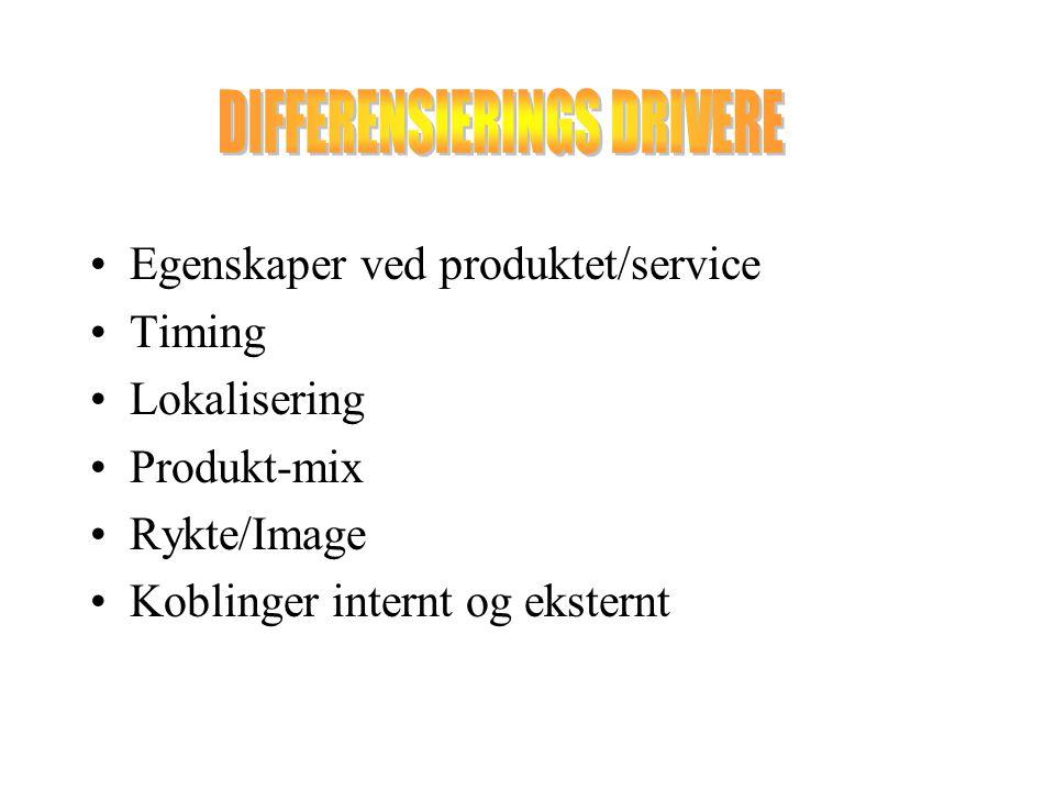 Egenskaper ved produktet/service Timing Lokalisering Produkt-mix Rykte/Image Koblinger internt og eksternt