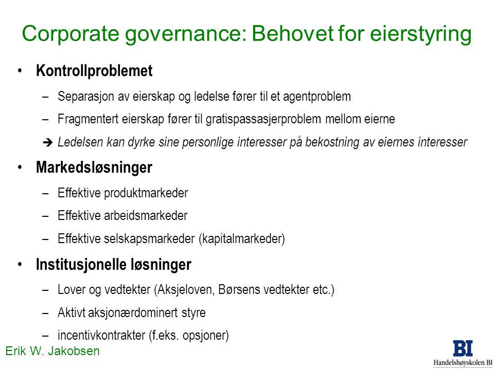 Erik W. Jakobsen Corporate governance: Behovet for eierstyring Kontrollproblemet –Separasjon av eierskap og ledelse fører til et agentproblem –Fragmen