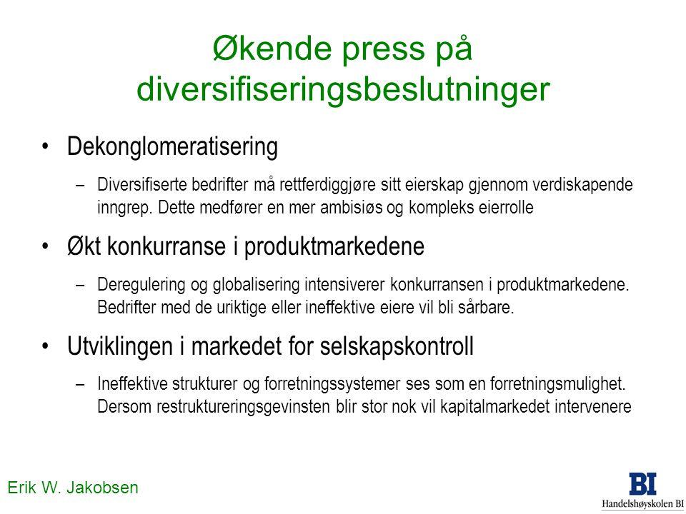 Erik W. Jakobsen Økende press på diversifiseringsbeslutninger Dekonglomeratisering –Diversifiserte bedrifter må rettferdiggjøre sitt eierskap gjennom