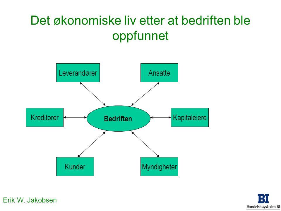 Erik W. Jakobsen Det økonomiske liv etter at bedriften ble oppfunnet Bedriften KreditorerLeverandørerAnsatteKapitaleiere MyndigheterKunder