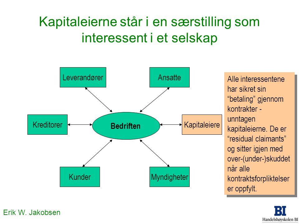 Erik W. Jakobsen Kapitaleierne står i en særstilling som interessent i et selskap Bedriften KreditorerLeverandørerAnsatteKapitaleiere MyndigheterKunde