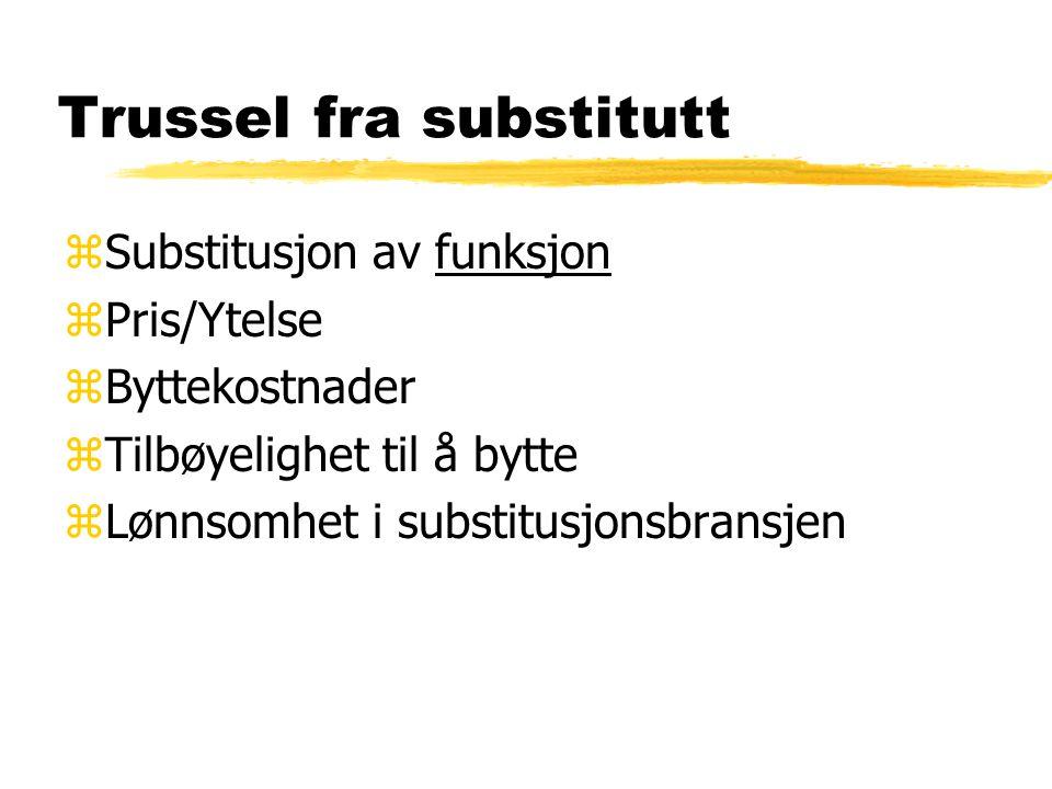 Trussel fra substitutt zSubstitusjon av funksjon zPris/Ytelse zByttekostnader zTilbøyelighet til å bytte zLønnsomhet i substitusjonsbransjen
