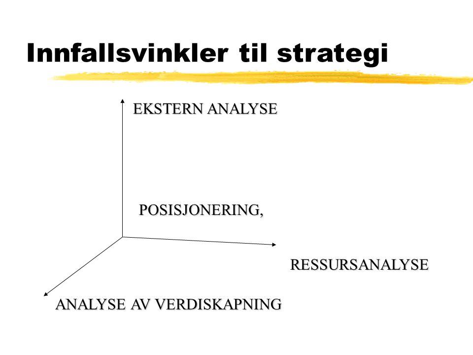 Innfallsvinkler til strategi EKSTERN ANALYSE ANALYSE AV VERDISKAPNING RESSURSANALYSE POSISJONERING,