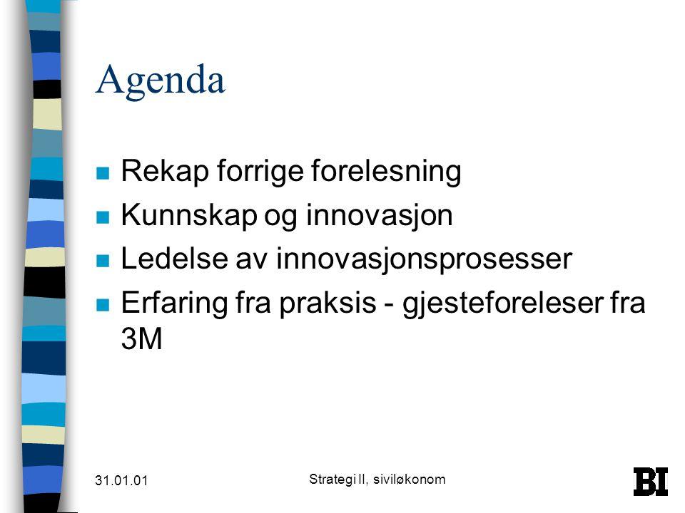 Ledelse av innovasjonsprosesser Førsteamanuensis Ragnhild Kvålshaugen, Handelshøyskolen BI