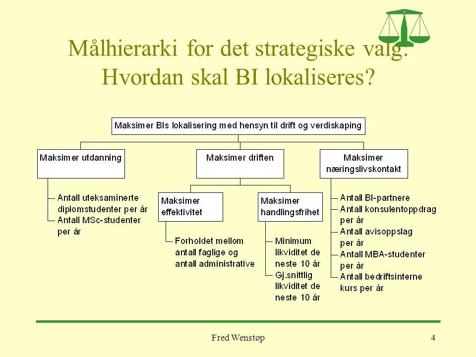 Fred Wenstøp4 Målhierarki for det strategiske valg: Hvordan skal BI lokaliseres?