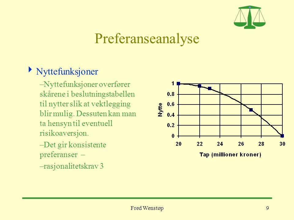 Fred Wenstøp10 Preferanseanalyse  Vektlegging –Vektlegging er subjektiv –Velkalibrerte vekter oppfyller det fjerde kravet til rasjonalitet.