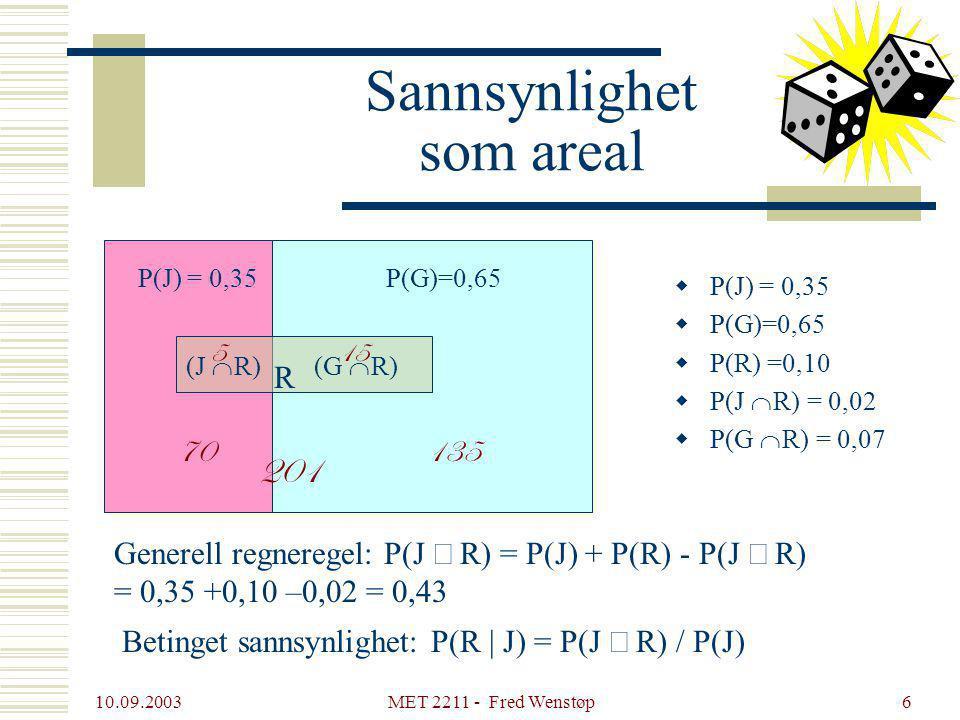 10.09.2003 MET 2211 - Fred Wenstøp6 Sannsynlighet som areal  P(J) = 0,35  P(G)=0,65  P(R) =0,10  P(J  R) = 0,02  P(G  R) = 0,07 P(J) = 0,35P