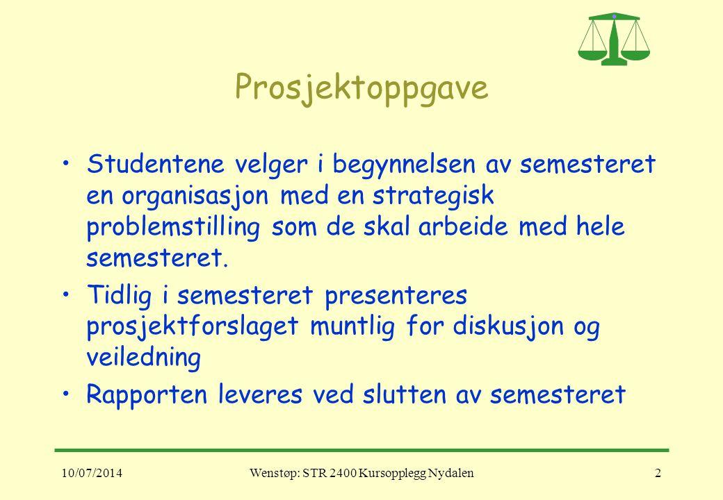 10/07/2014Wenstøp: STR 2400 Kursopplegg Nydalen2 Prosjektoppgave Studentene velger i begynnelsen av semesteret en organisasjon med en strategisk probl