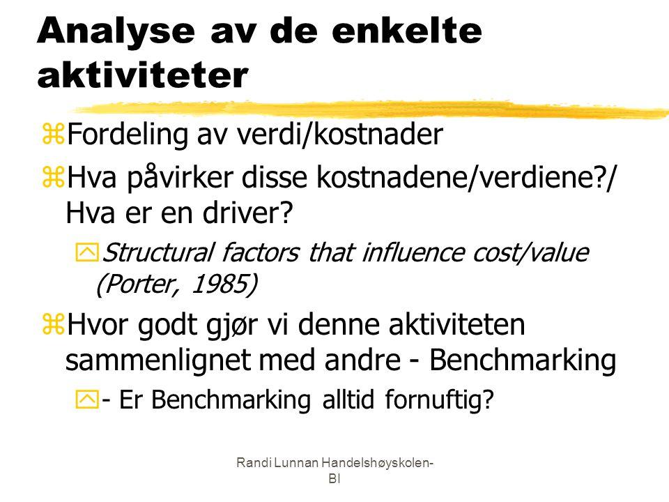 Randi Lunnan Handelshøyskolen- BI Analyse av de enkelte aktiviteter zFordeling av verdi/kostnader zHva påvirker disse kostnadene/verdiene?/ Hva er en