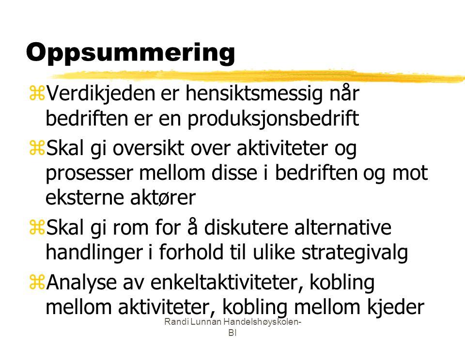 Randi Lunnan Handelshøyskolen- BI Oppsummering zVerdikjeden er hensiktsmessig når bedriften er en produksjonsbedrift zSkal gi oversikt over aktivitete