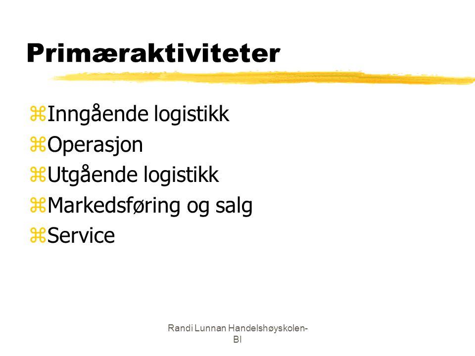 Randi Lunnan Handelshøyskolen- BI Primæraktiviteter zInngående logistikk zOperasjon zUtgående logistikk zMarkedsføring og salg zService
