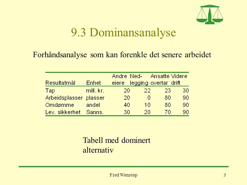Fred Wenstøp3 9.3 Dominansanalyse Tabell med dominert alternativ Forhåndsanalyse som kan forenkle det senere arbeidet