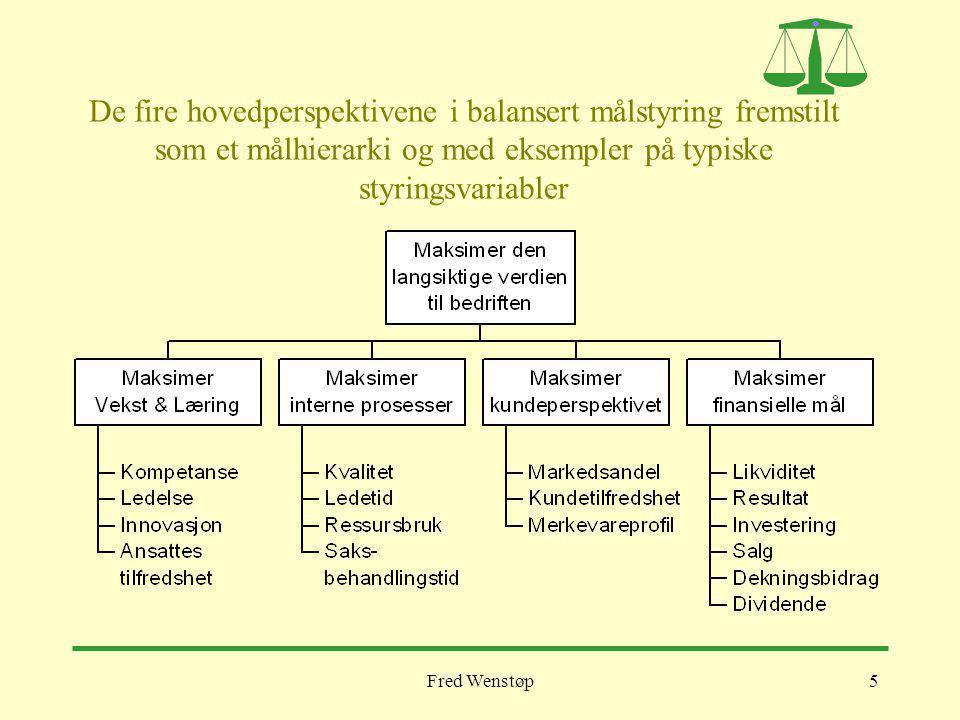 Fred Wenstøp5 De fire hovedperspektivene i balansert målstyring fremstilt som et målhierarki og med eksempler på typiske styringsvariabler