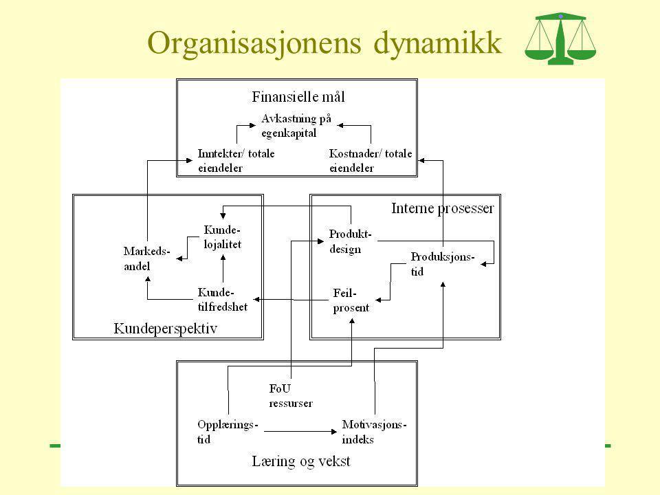 Fred Wenstøp6 Organisasjonens dynamikk