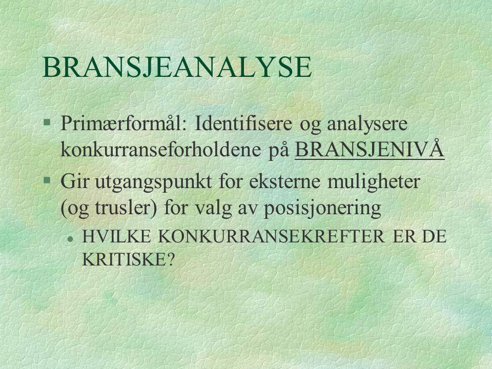 BRANSJEANALYSE §Primærformål: Identifisere og analysere konkurranseforholdene på BRANSJENIVÅ §Gir utgangspunkt for eksterne muligheter (og trusler) fo