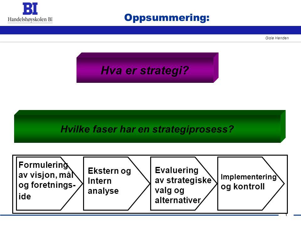 1 Gisle Henden Oppsummering: Ekstern og Intern analyse Evaluering av strategiske valg og alternativer Implementering og kontroll Formulering av visjon
