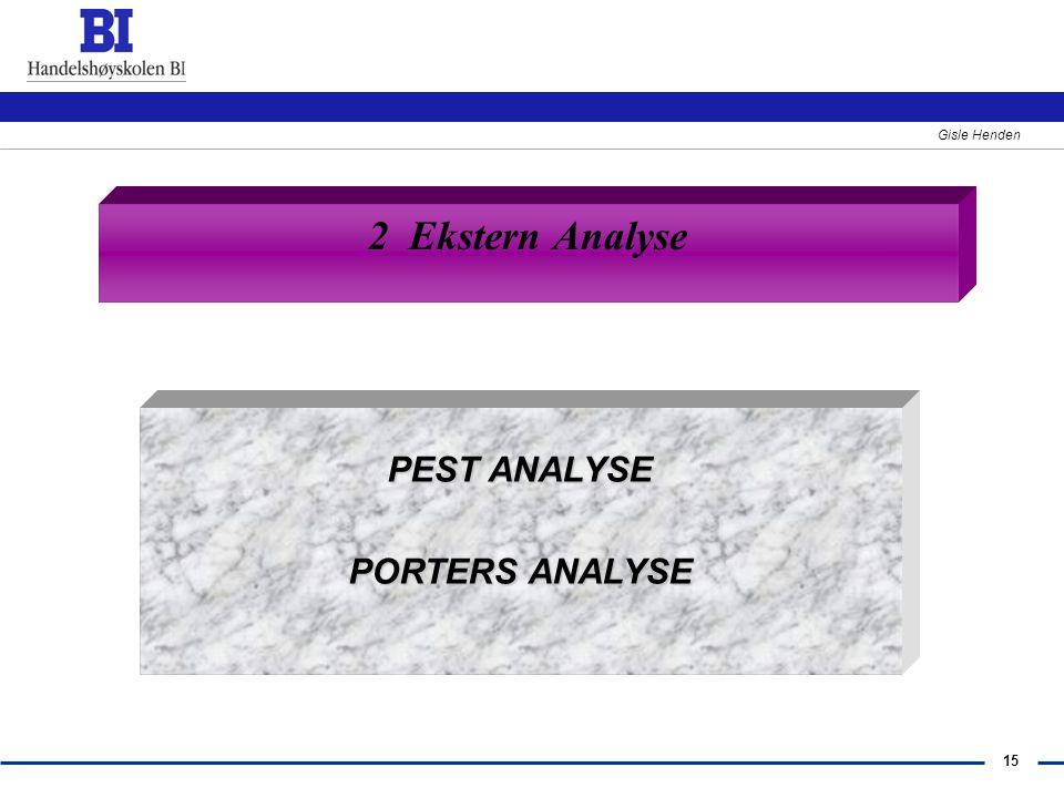 15 Gisle Henden 2 Ekstern Analyse PEST ANALYSE PORTERS ANALYSE