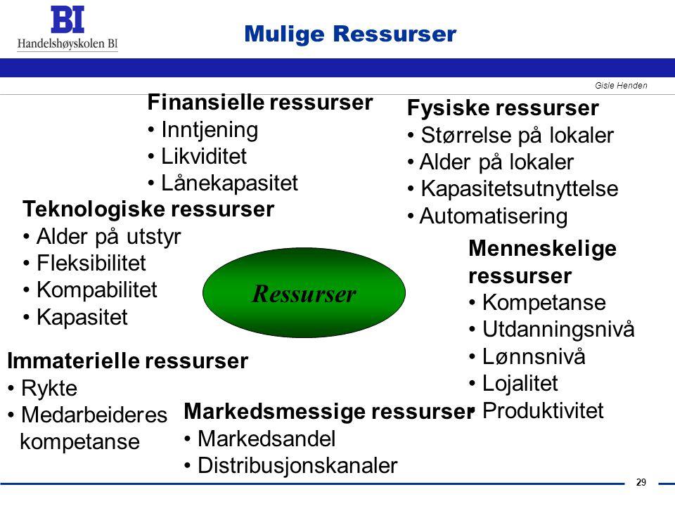 29 Gisle Henden Mulige Ressurser Finansielle ressurser Inntjening Likviditet Lånekapasitet Fysiske ressurser Størrelse på lokaler Alder på lokaler Kap
