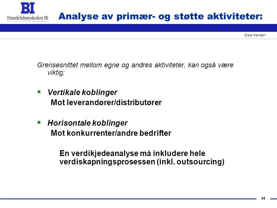 44 Gisle Henden Analyse av primær- og støtte aktiviteter: Grensesnittet mellom egne og andres aktiviteter, kan også være viktig;  Vertikale koblinger