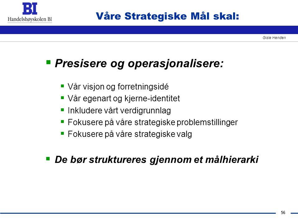 56 Gisle Henden Våre Strategiske Mål skal:  Presisere og operasjonalisere:  Vår visjon og forretningsidé  Vår egenart og kjerne-identitet  Inklude