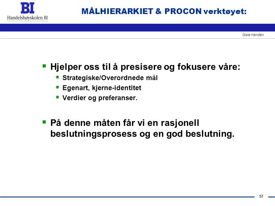 57 Gisle Henden MÅLHIERARKIET & PROCON verktøyet:  Hjelper oss til å presisere og fokusere våre:  Strategiske/Overordnede mål  Egenart, kjerne-iden