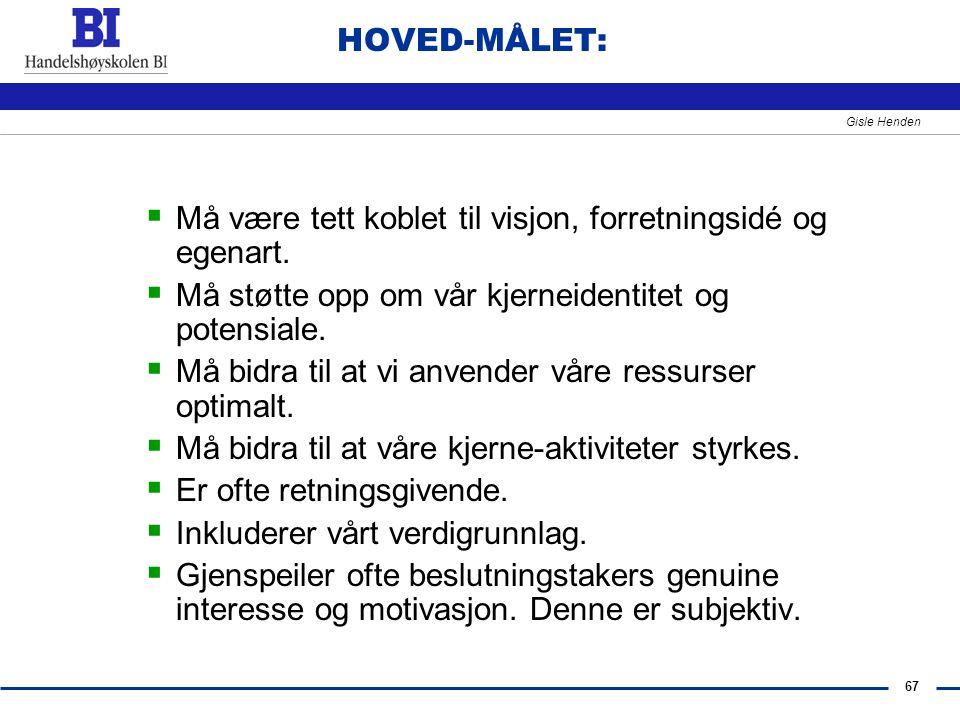 67 Gisle Henden HOVED-MÅLET:  Må være tett koblet til visjon, forretningsidé og egenart.  Må støtte opp om vår kjerneidentitet og potensiale.  Må b