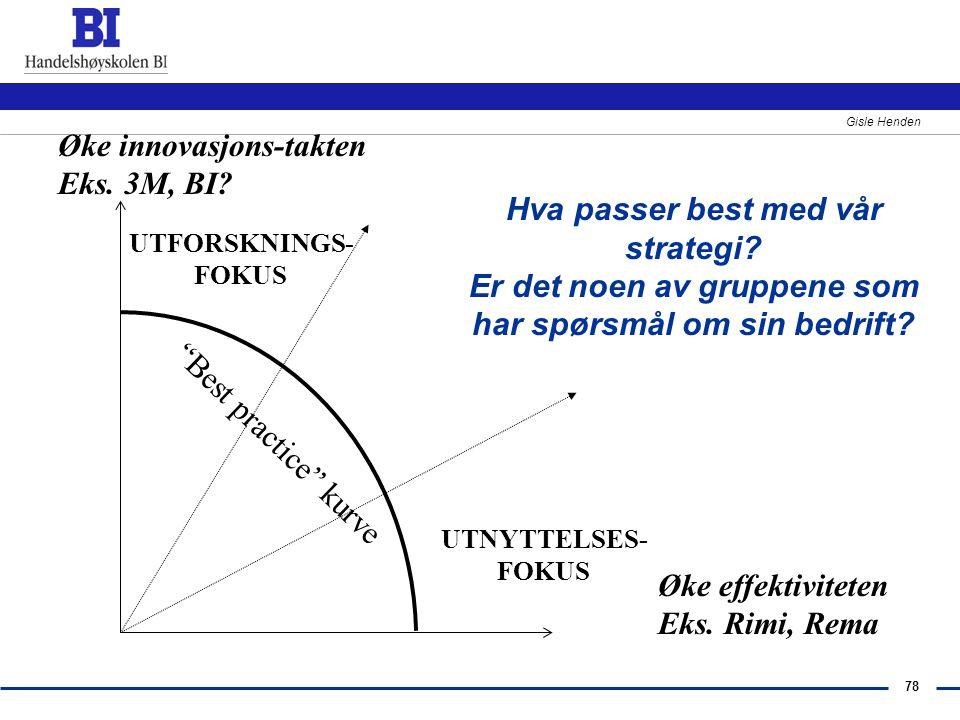 """78 Gisle Henden Øke innovasjons-takten Eks. 3M, BI? Øke effektiviteten Eks. Rimi, Rema UTFORSKNINGS- FOKUS UTNYTTELSES- FOKUS """"Best practice"""" kurve Hv"""