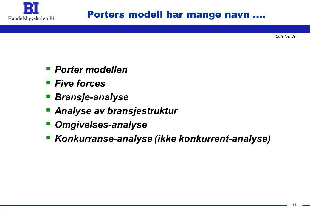 11 Gisle Henden Porters modell har mange navn ….  Porter modellen  Five forces  Bransje-analyse  Analyse av bransjestruktur  Omgivelses-analyse 