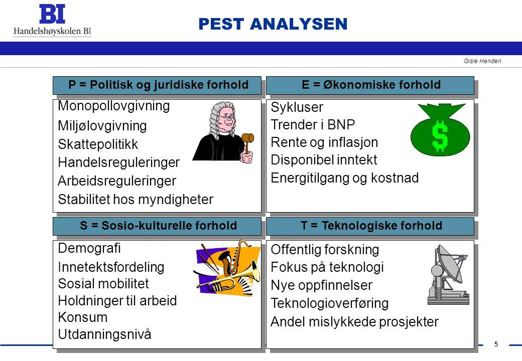 5 Gisle Henden PEST ANALYSEN Monopollovgivning Miljølovgivning Skattepolitikk Handelsreguleringer Arbeidsreguleringer Stabilitet hos myndigheter Monop