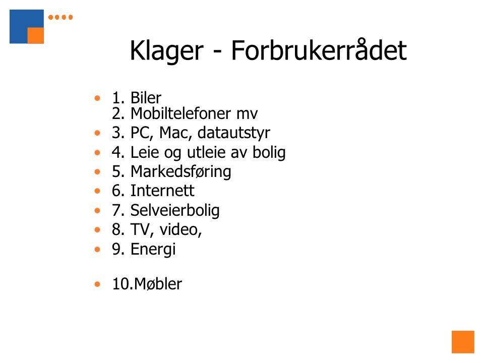 Klager - Forbrukerrådet 1. Biler 2. Mobiltelefoner mv 3. PC, Mac, datautstyr 4. Leie og utleie av bolig 5. Markedsføring 6. Internett 7. Selveierbolig