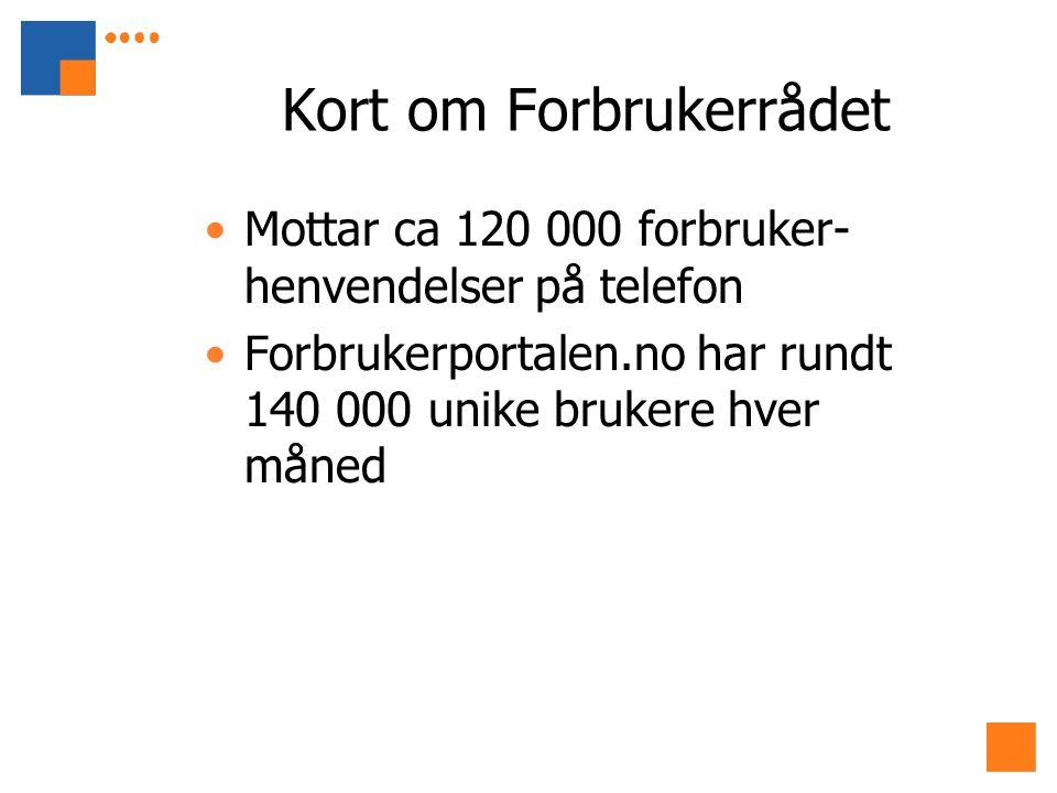 Kort om Forbrukerrådet Mottar ca 120 000 forbruker- henvendelser på telefon Forbrukerportalen.no har rundt 140 000 unike brukere hver måned