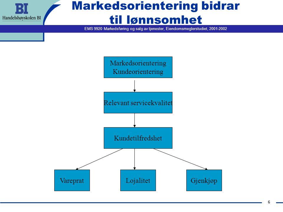 EMS 9920 Markedsføring og salg av tjenester, Eiendomsmeglerstudiet, 2001-2002 6 Markedsorientering bidrar til lønnsomhet Markedsorientering Kundeorientering Relevant servicekvalitet Kundetilfredshet VarepratLojalitetGjenkjøp