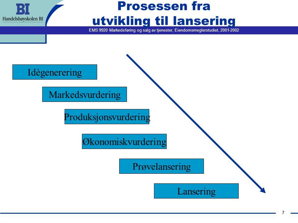 EMS 9920 Markedsføring og salg av tjenester, Eiendomsmeglerstudiet, 2001-2002 7 Prosessen fra utvikling til lansering Idègenerering Markedsvurdering Produksjonsvurdering Økonomiskvurdering Prøvelansering Lansering