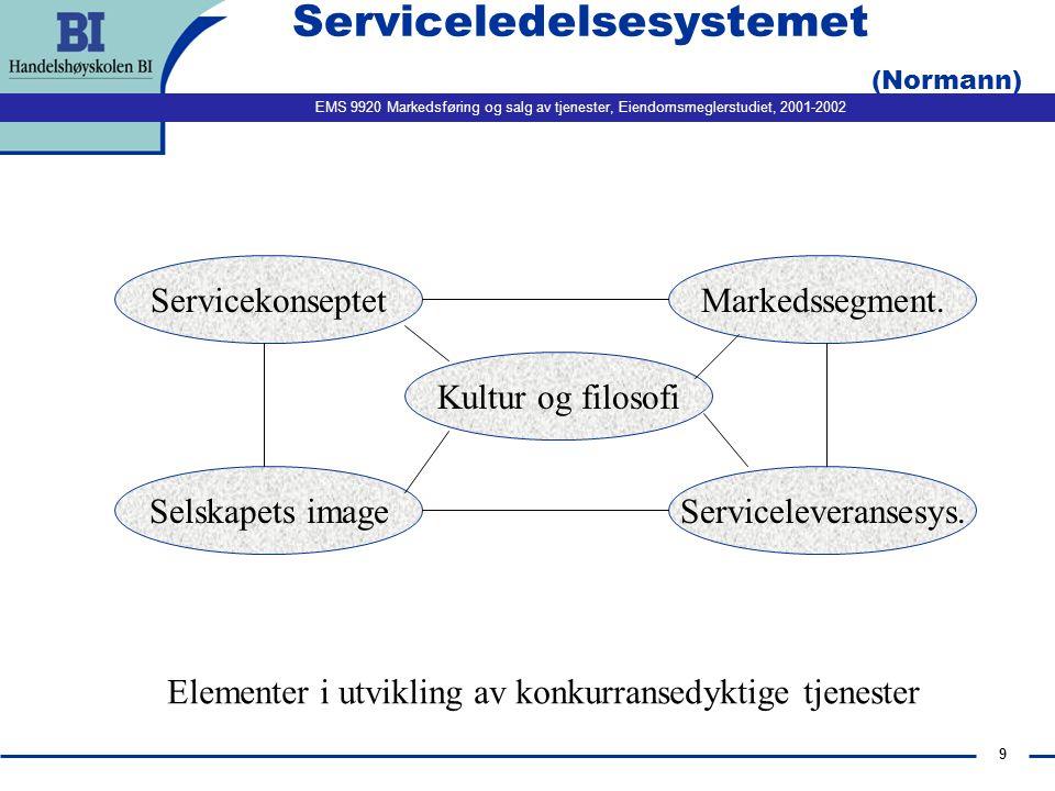 EMS 9920 Markedsføring og salg av tjenester, Eiendomsmeglerstudiet, 2001-2002 9 Serviceledelsesystemet (Normann) Servicekonseptet Selskapets image Kultur og filosofi Markedssegment.