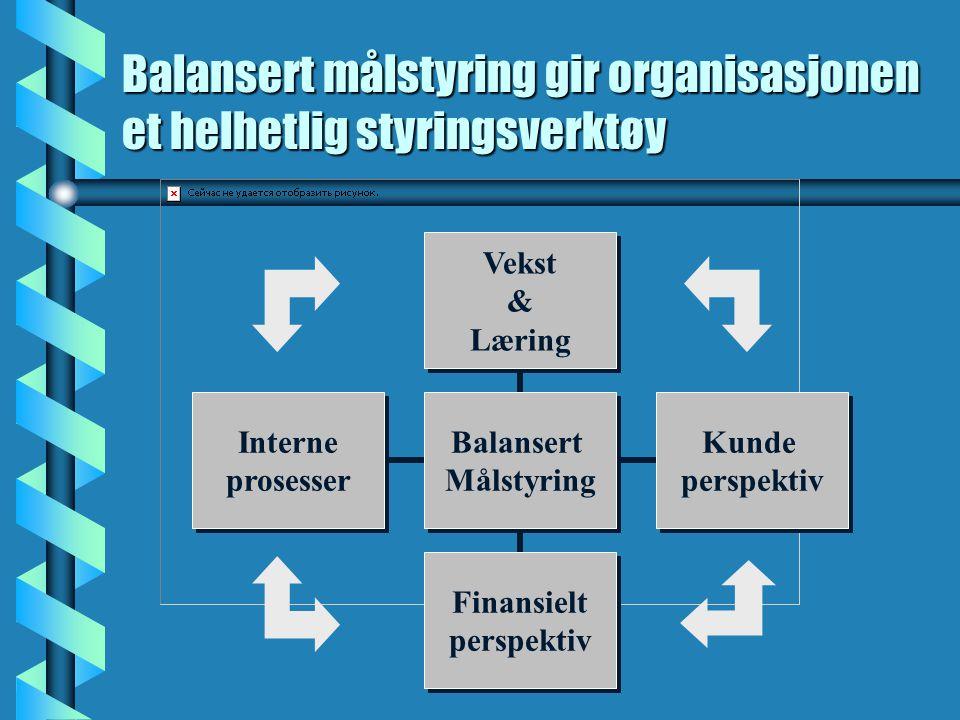 Balansert målstyring gir organisasjonen et helhetlig styringsverktøy Vekst & Læring Vekst & Læring Finansielt perspektiv Finansielt perspektiv Interne
