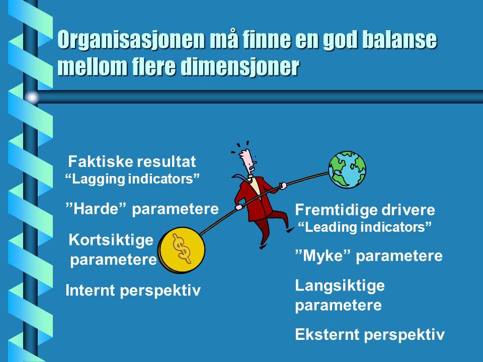 """Organisasjonen må finne en god balanse mellom flere dimensjoner Fremtidige drivere """"Leading indicators"""" Faktiske resultat """"Lagging indicators"""" """"Harde"""""""
