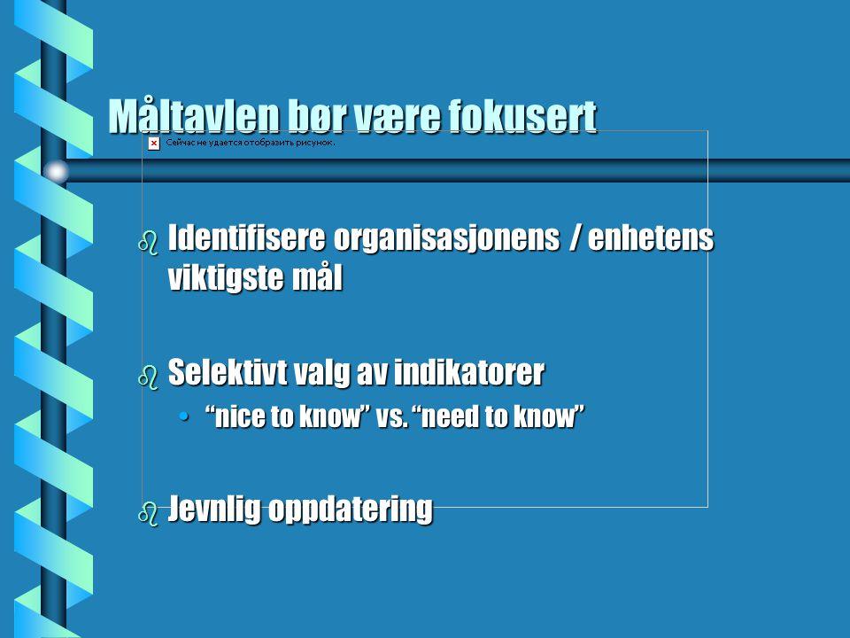 """Måltavlen bør være fokusert b Identifisere organisasjonens / enhetens viktigste mål b Selektivt valg av indikatorer """"nice to know"""" vs. """"need to know"""""""""""