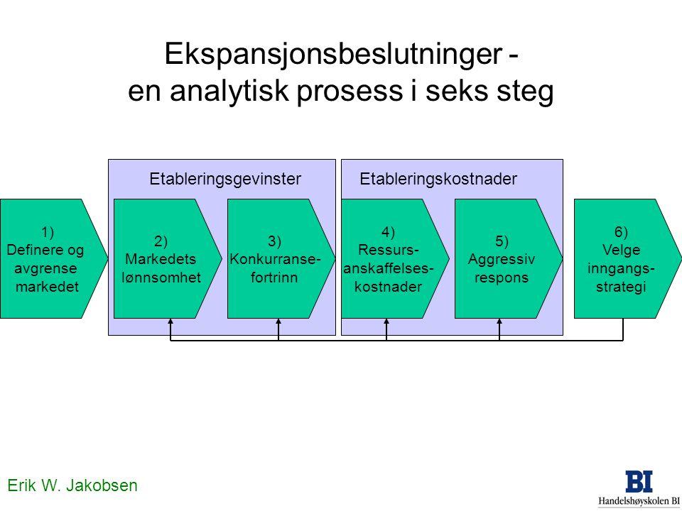 Erik W. Jakobsen Ekspansjonsanalyse Anvendelse av verktøyene Strategi 3 4. forelesning, 2. mai 2001