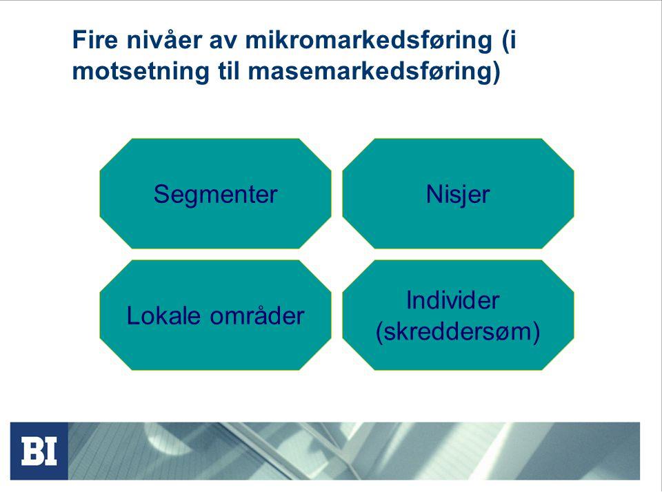 Fire nivåer av mikromarkedsføring (i motsetning til masemarkedsføring) Segmenter Lokale områder Individer (skreddersøm) Nisjer