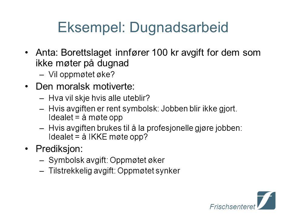Frischsenteret Eksempel: Dugnadsarbeid Anta: Borettslaget innfører 100 kr avgift for dem som ikke møter på dugnad –Vil oppmøtet øke.