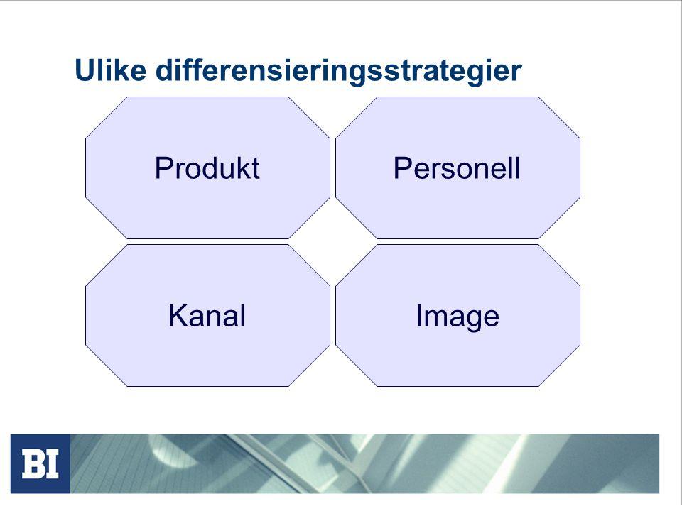 Ulike differensieringsstrategier Produkt KanalImage Personell