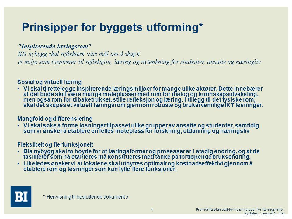 Fremdriftsplan etablering prinsipper for læringsmiljø i Nydalen, Versjon 5. mai 4 Prinsipper for byggets utforming* Sosial og virtuell læring Vi skal