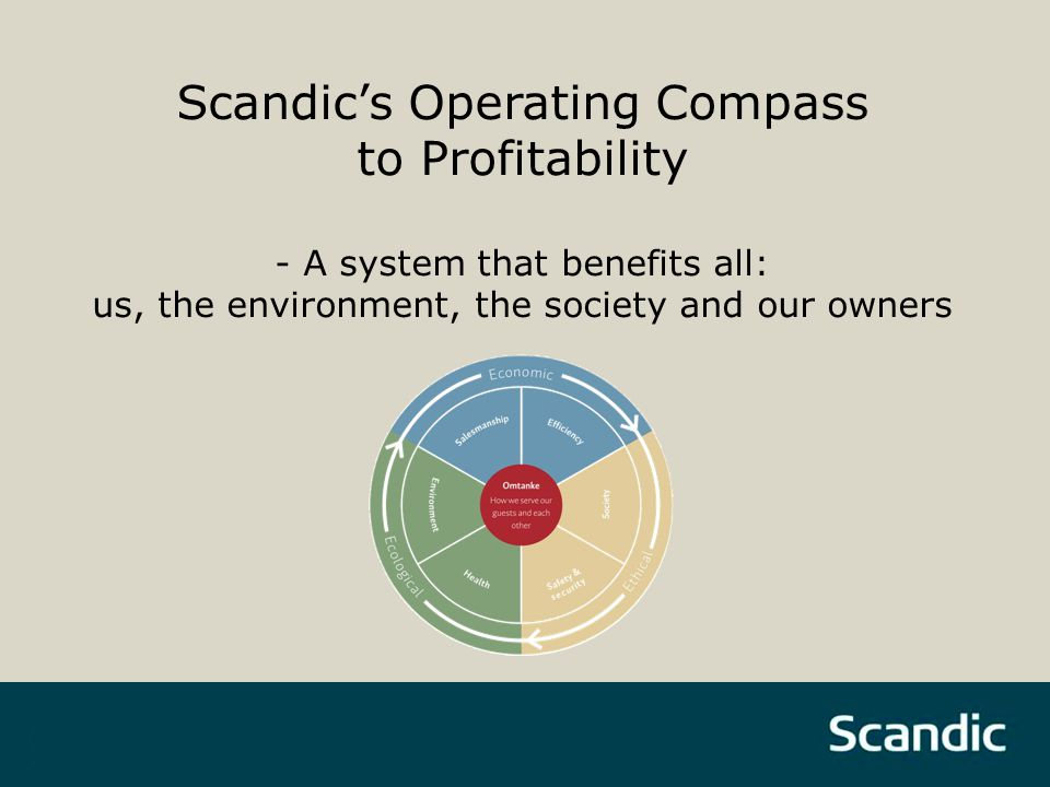 Scandic's Operating Compass to Profitability - A system that benefits all: us, the environment, the society and our owners